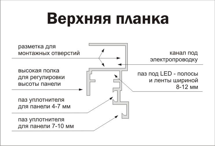 подсветка для стеклянных фартуков для кухни