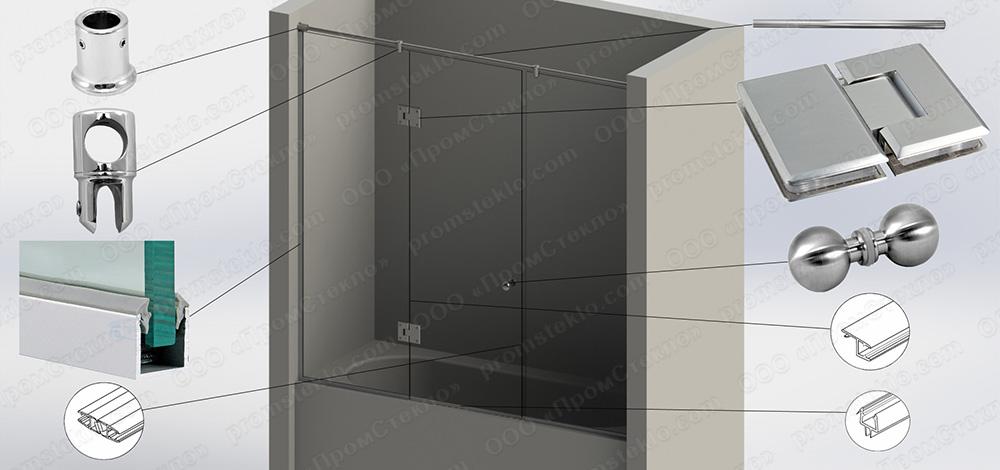 Шторка на ванну ШВ 6